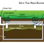 1000 gallon septic tank drawing banner