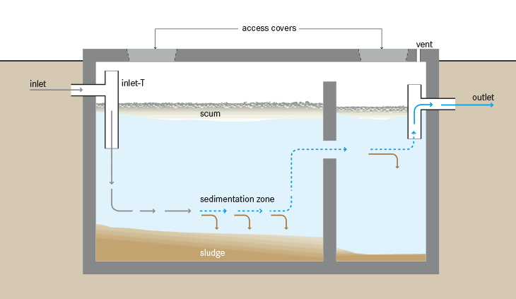 1000 gallon septic tank schematic